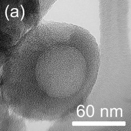 Figure 1 (a) TEM of the hierarchically porous materials